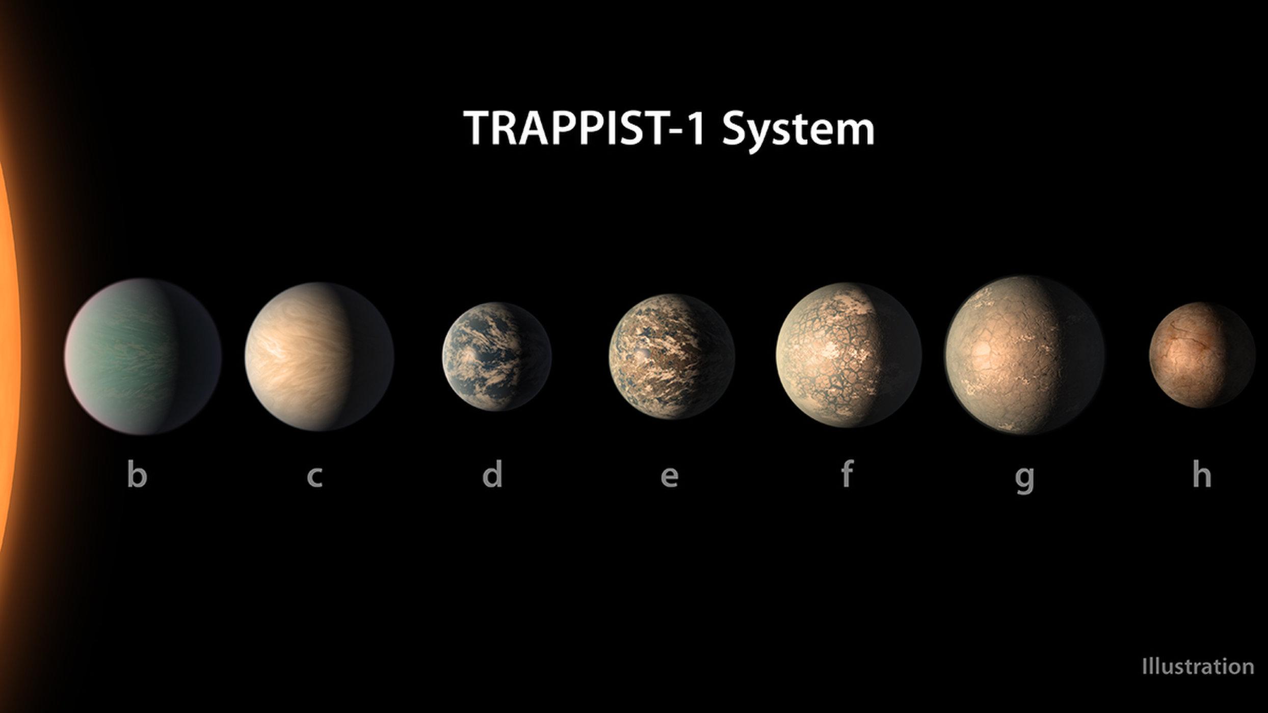 Telescopul spaţial Kepler a identificat un sistem solar străvechi